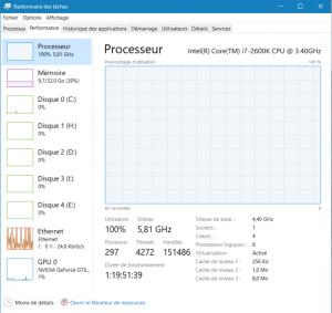 intel Core i7 2600K à 5.81Ghz